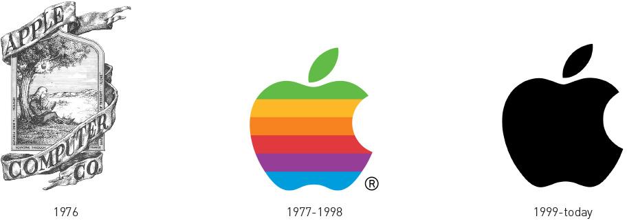 Il logo di Apple negli anni