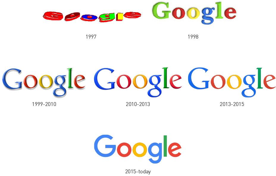 Il logo di Google dal 1997 ad oggi