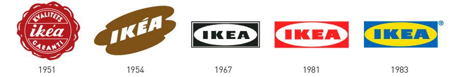 Il logo di IKEA dal 1951 al 2017